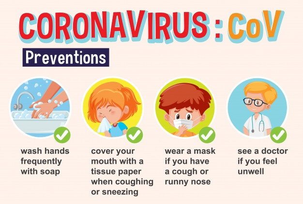 diagramme-montrant-coronavirus-symptomes-prevention_1639-12458.jpg